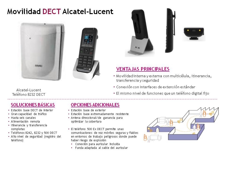 Alcatel-Aplicaciones-Movilidad DECT