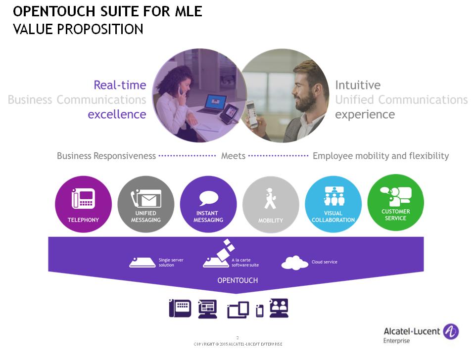 Alcatel-Lucent OT for MLE-Value proposition