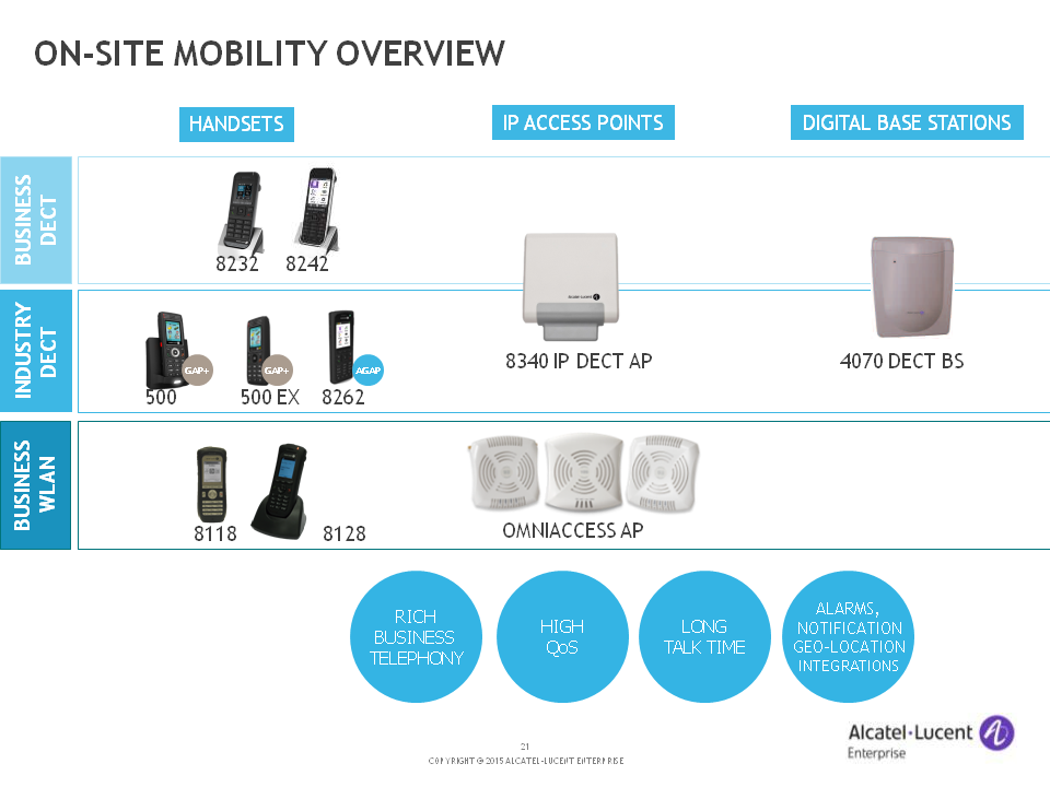Alcatel-Lucent on site mobility overview