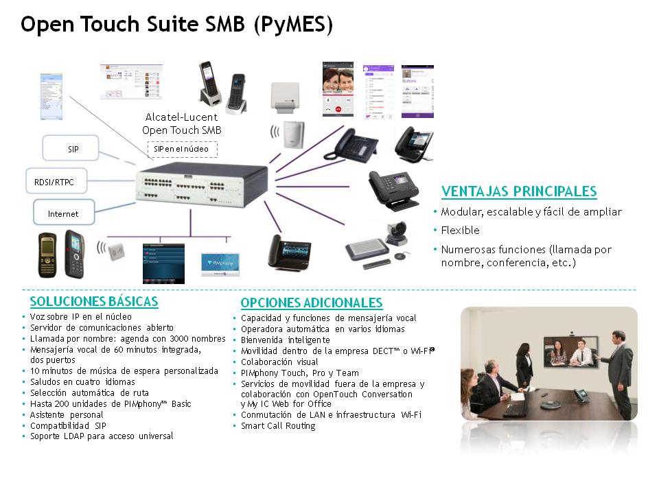Alcatel-Lucent-Productos y Servicios-Ecosistema SMB
